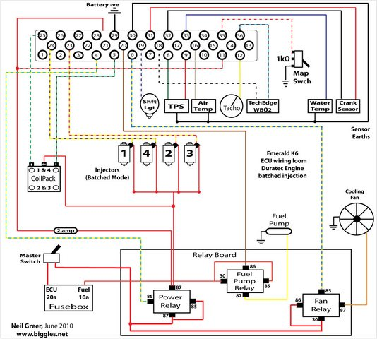 e0453 emerald k6 ecu emerald ecu wiring diagram at panicattacktreatment.co